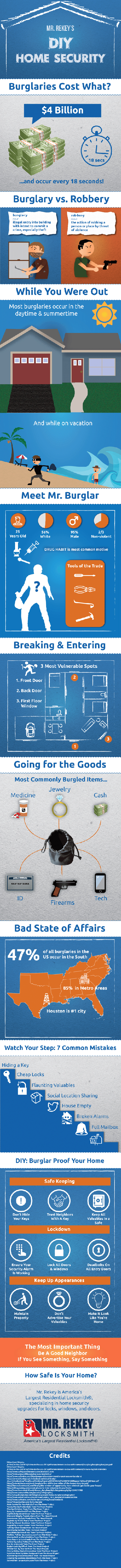 DIY Home security infographic