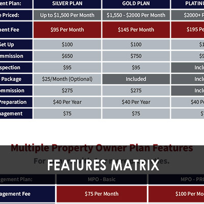 Features Matrix