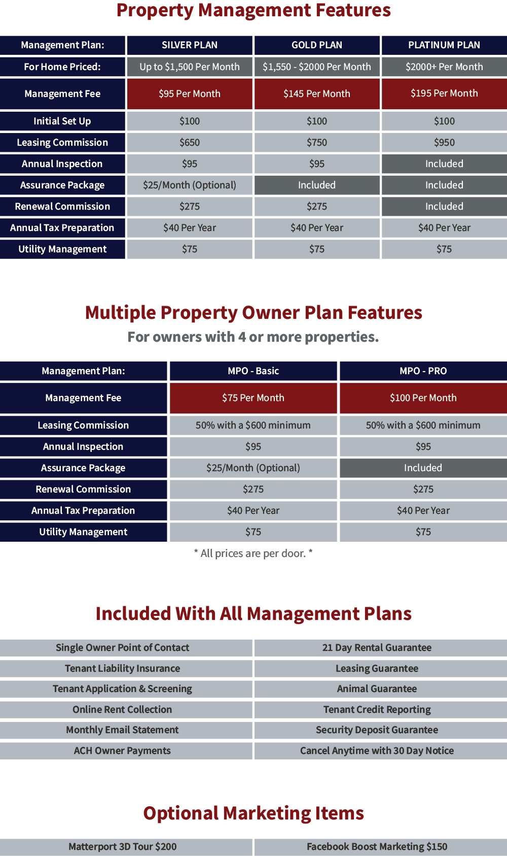 RentWerx San Antonio Property Management Matrix