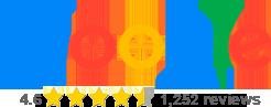 RentWerx San Antonio Management google review rating